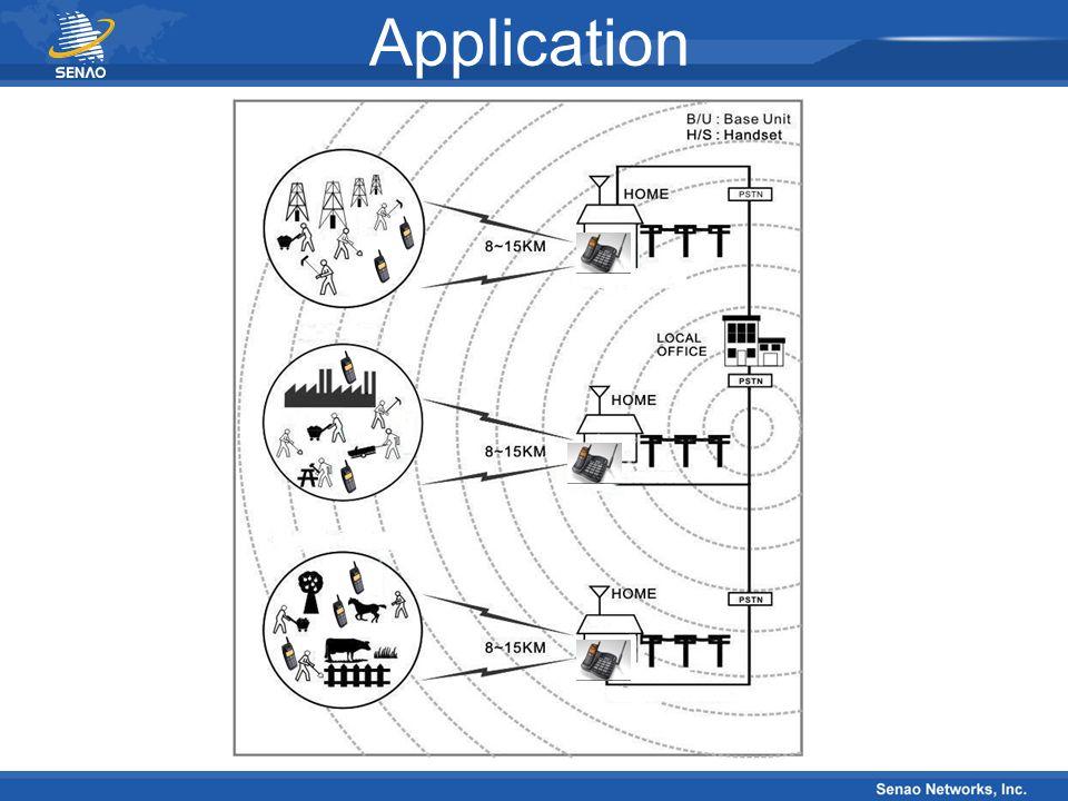 Outdoor Antenna To Extend Operation Range Outdoor antenna Extendable Range