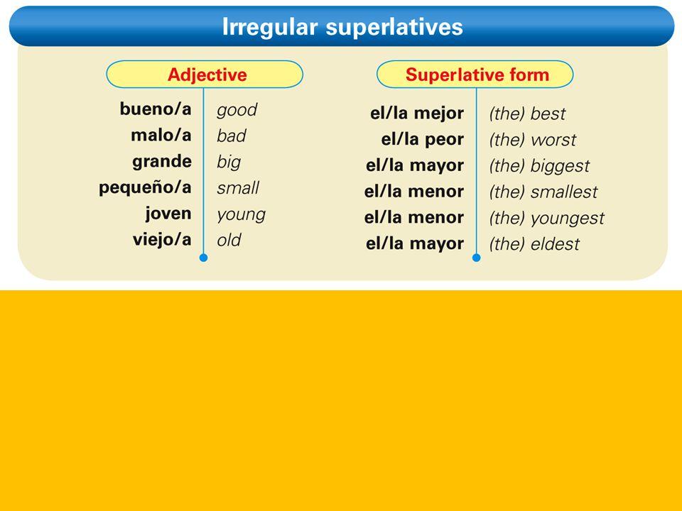 The absolute superlative -ísimo/a/os/as is equivalent to extremely, super or very; Este pollo es malísimo.