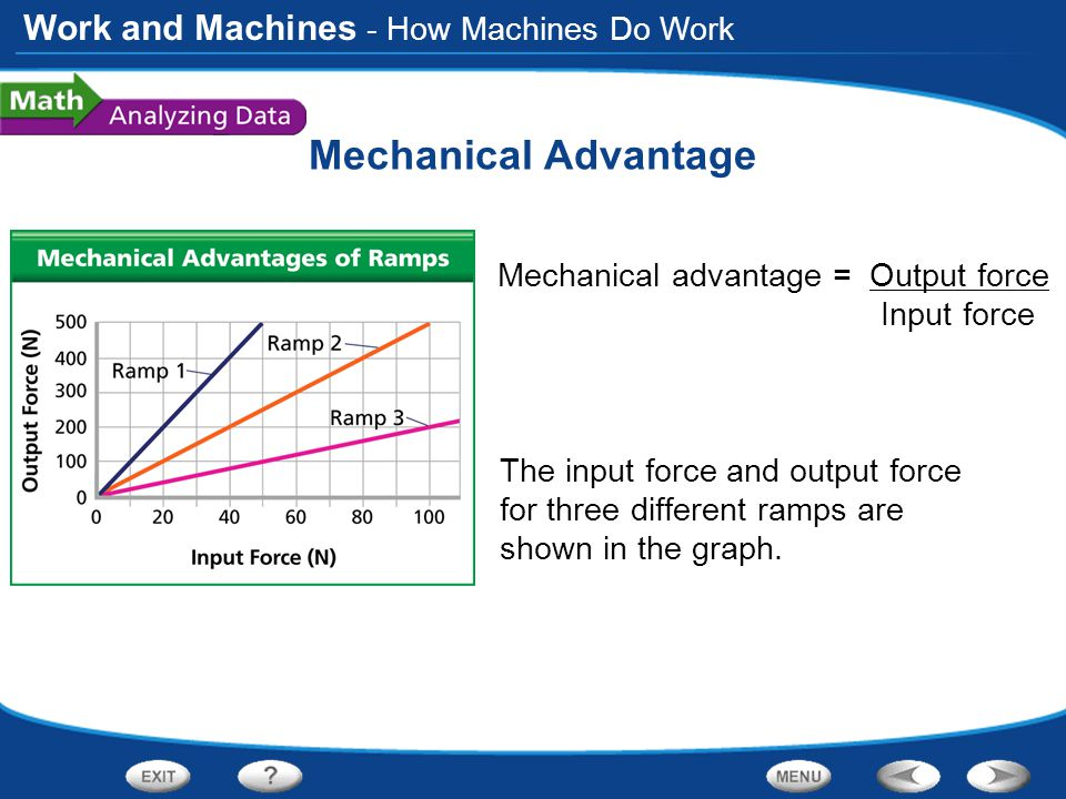 Work and Machines Mechanical Advantage The input force and output force for three different ramps are shown in the graph. - How Machines Do Work Mecha