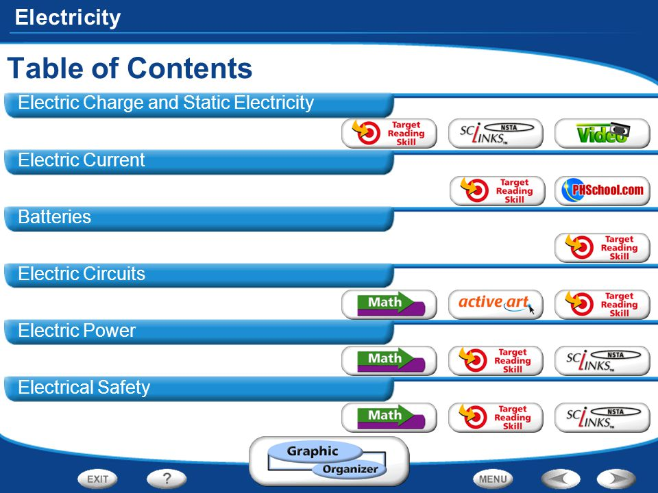 Electricity - Electric Charge and Static Electricity Electric Charge Charges that are the same repel each other.
