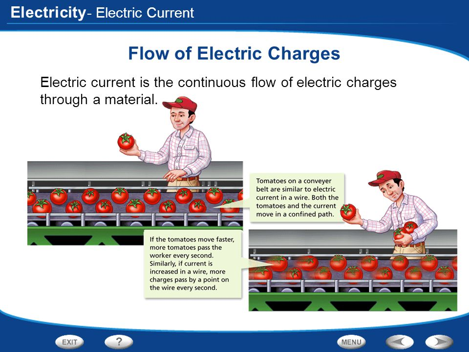 Electricity - Electric Current Flow of Electric Charges Electric current is the continuous flow of electric charges through a material.