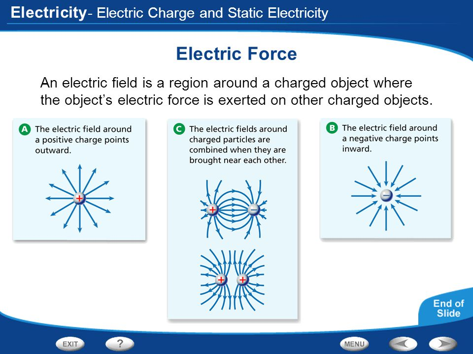 Electricity Comparing and Contrasting As you read, compare and contrast series circuits and parallel circuits in a Venn diagram like the one below.