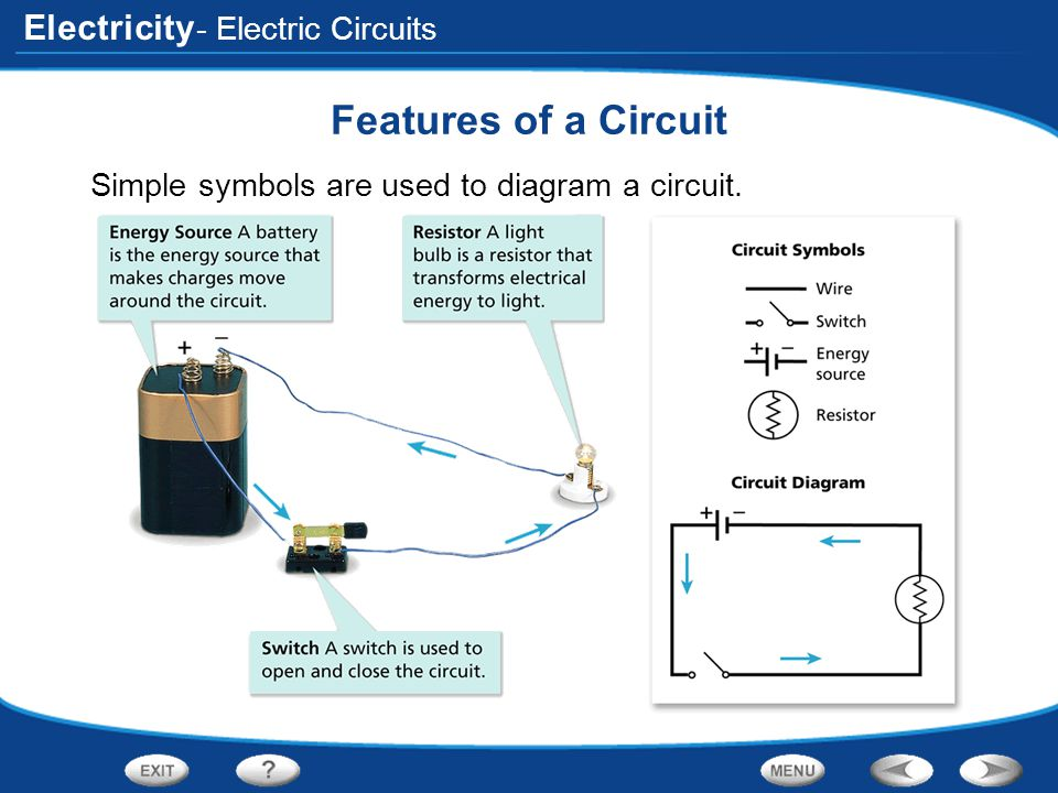 Electricity - Electric Circuits Features of a Circuit Simple symbols are used to diagram a circuit.