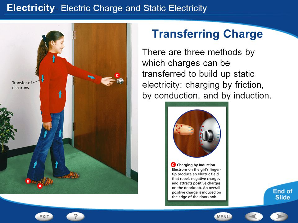 Electricity - Electric Charge and Static Electricity Transferring Charge There are three methods by which charges can be transferred to build up stati