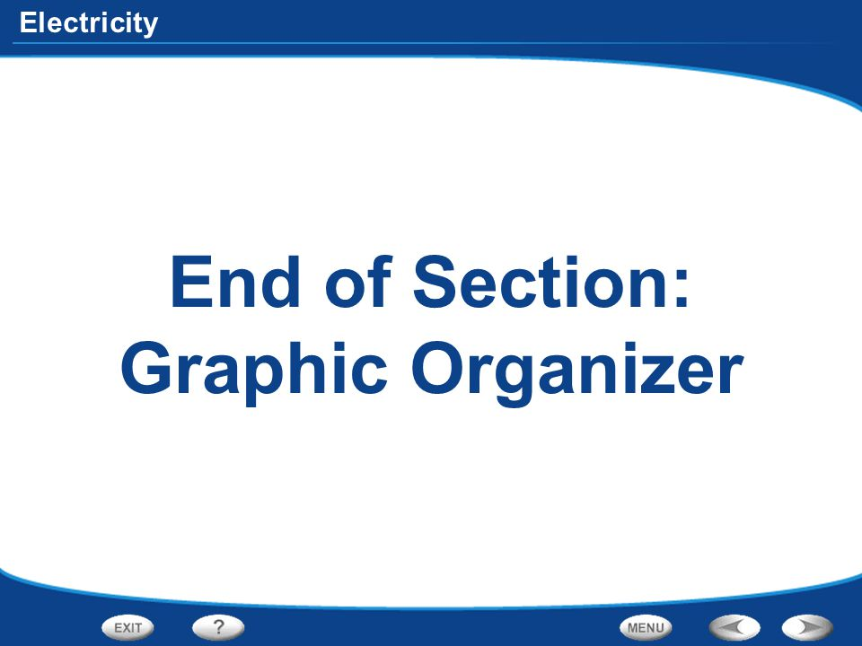 Electricity End of Section: Graphic Organizer