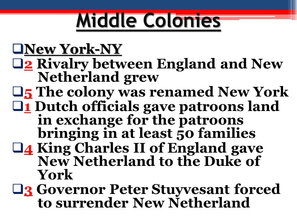 Middle Colonies  New York-NY  2 Rivalry between England and New Netherland grew  5 The colony was renamed New York  1 Dutch officials gave patroon