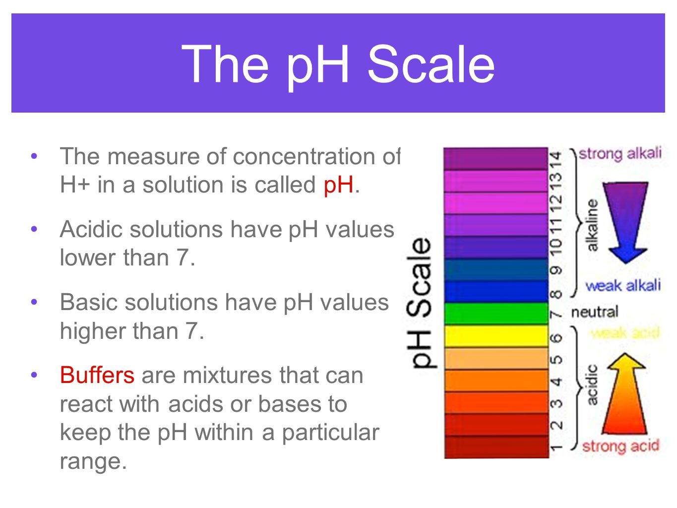 The pH Scale The measure of concentration of H+ in a solution is called pH. Acidic solutions have pH values lower than 7. Basic solutions have pH valu