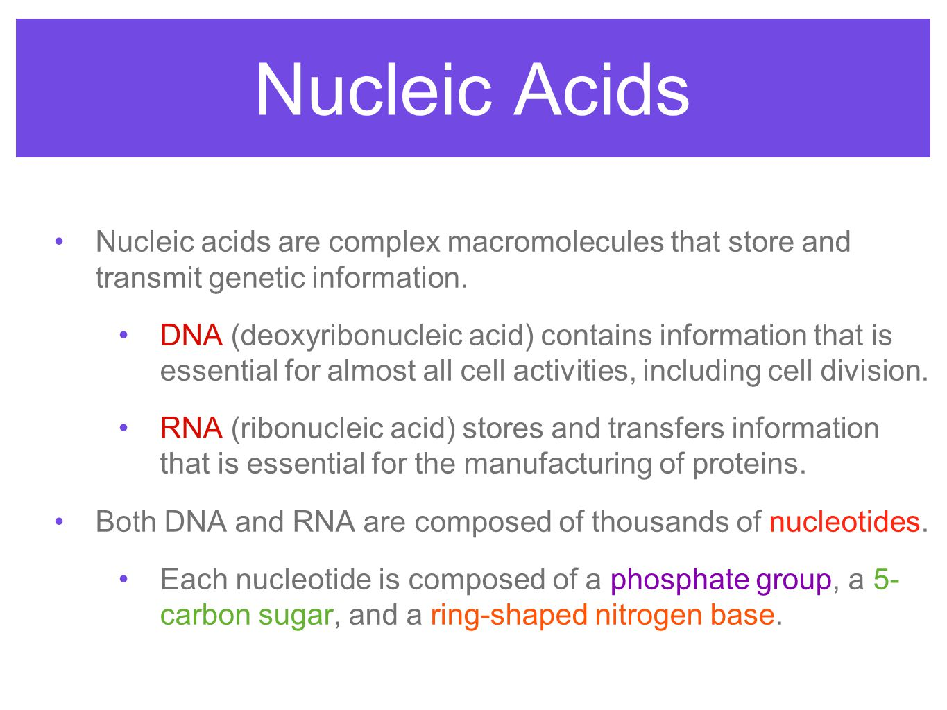 Nucleic Acids Nucleic acids are complex macromolecules that store and transmit genetic information. DNA (deoxyribonucleic acid) contains information t