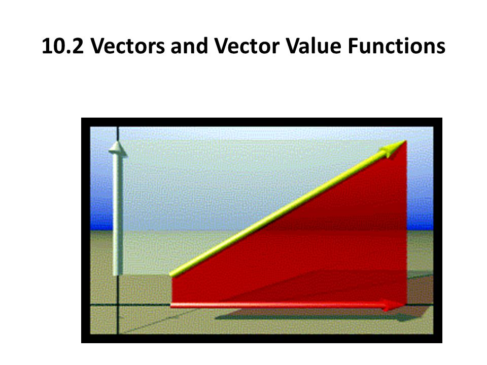 Vector Operations: (Add the components.) (Subtract the components.)