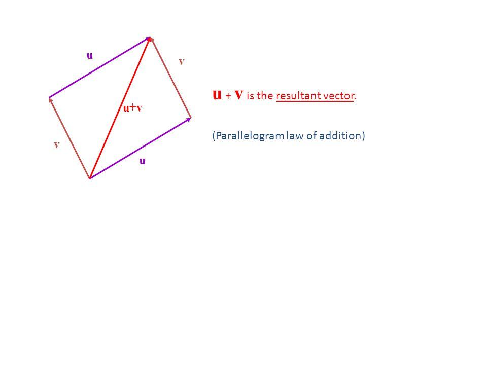 v v u u u+v u + v is the resultant vector. (Parallelogram law of addition)