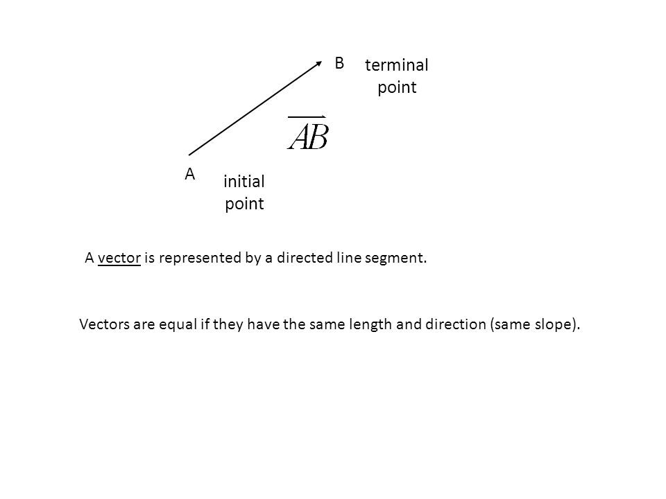 A B initial point terminal point A vector is represented by a directed line segment. Vectors are equal if they have the same length and direction (sam