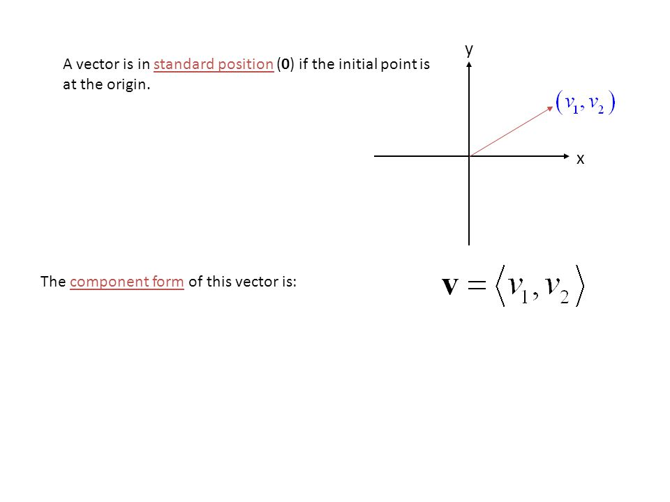 A vector is in standard position (0) if the initial point is at the origin. x y The component form of this vector is: