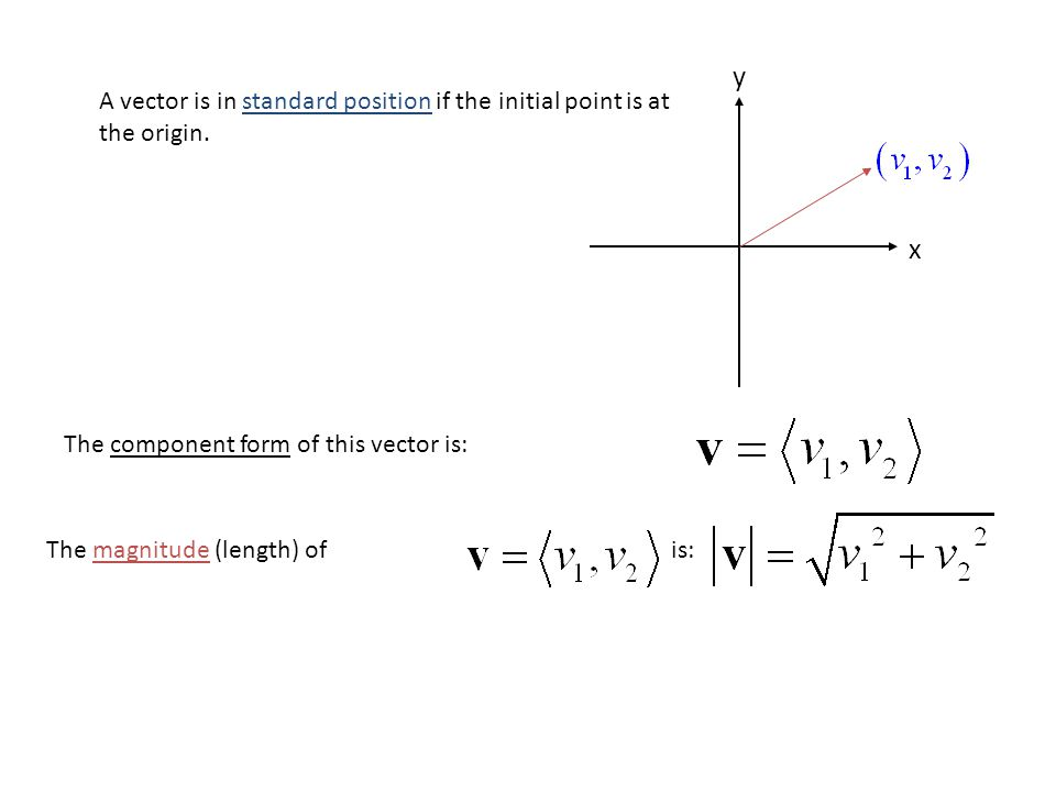 A vector is in standard position if the initial point is at the origin. x y The component form of this vector is: The magnitude (length) ofis: