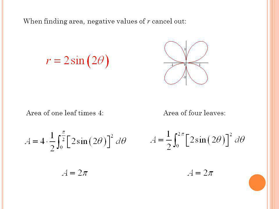 When finding area, negative values of r cancel out: Area of one leaf times 4:Area of four leaves: