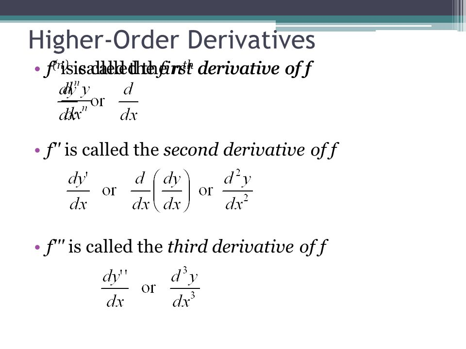 Higher-Order Derivatives f' is called the first derivative of f f'' is called the second derivative of f f''' is called the third derivative of f f (n