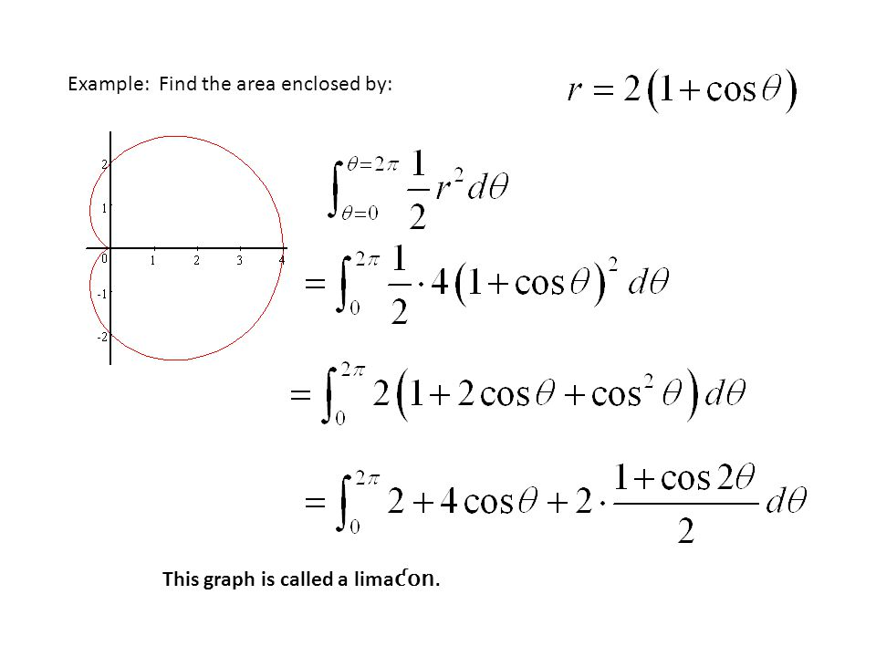 Example: Find the area enclosed by: This graph is called a lima ƈon.