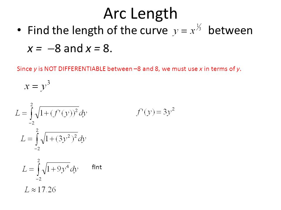 Arc Length Find the length of the curve between x =  8 and x = 8.