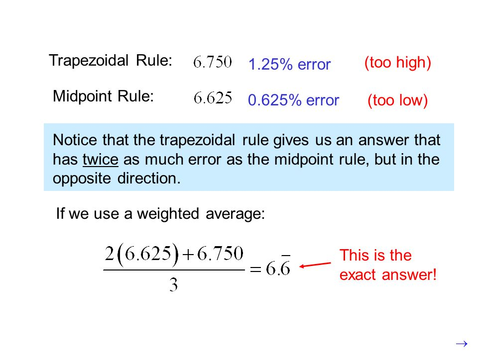 Midpoint Rule: (too low)0.625% error Trapezoidal Rule: 1.25% error (too high) Notice that the trapezoidal rule gives us an answer that has twice as much error as the midpoint rule, but in the opposite direction.