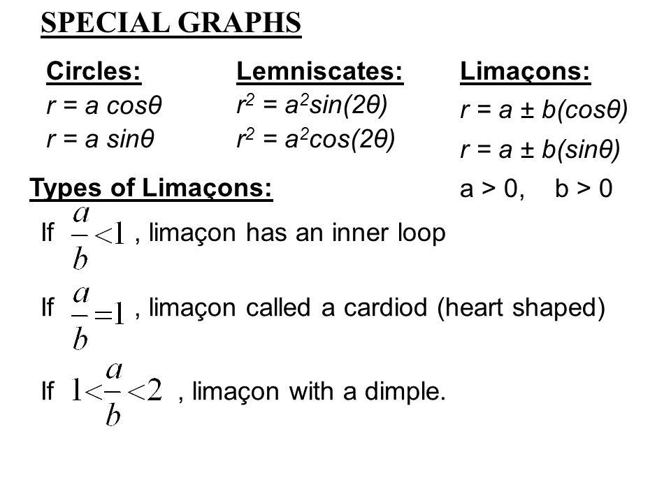 SPECIAL GRAPHS Circles: r = a cosθ r = a sinθ Lemniscates: r 2 = a 2 sin(2θ) r 2 = a 2 cos(2θ) Limaçons: r = a ± b(cosθ) r = a ± b(sinθ) a > 0, b > 0