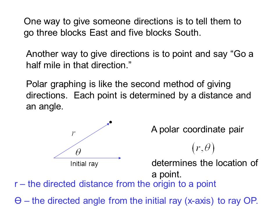 """One way to give someone directions is to tell them to go three blocks East and five blocks South. Another way to give directions is to point and say """""""