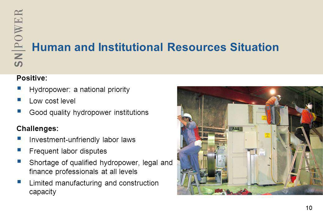 10 Human and Institutional Resources Situation Positive:  Hydropower: a national priority  Low cost level  Good quality hydropower institutions Cha