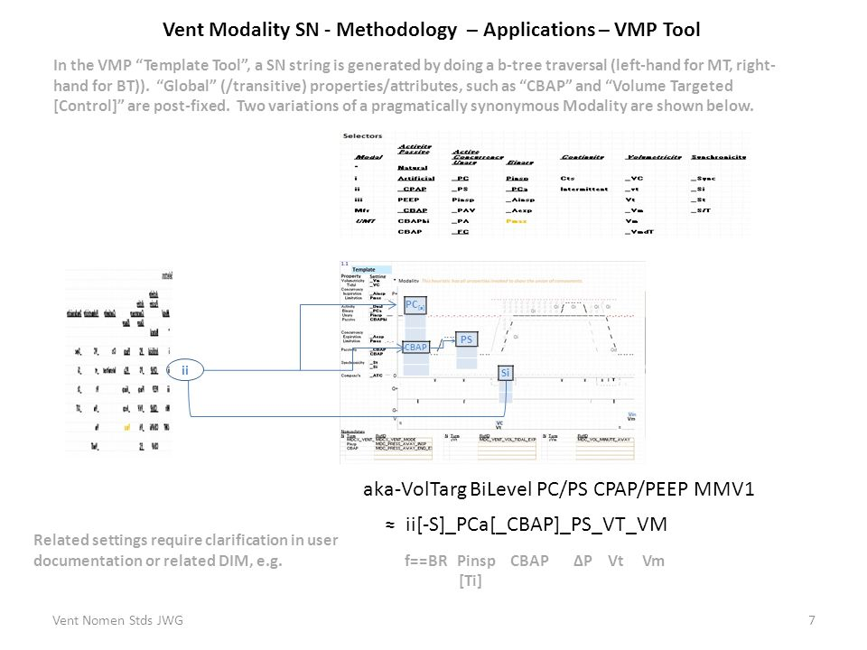 Vent Modality SN - Methodology – Applications – VMP Tool In the VMP Template Tool , a SN string is generated by doing a b-tree traversal (left-hand for MT, right- hand for BT)).