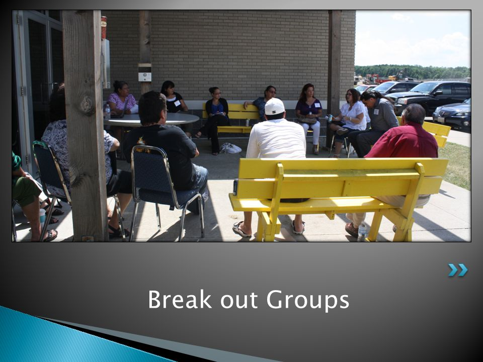 Break out Groups