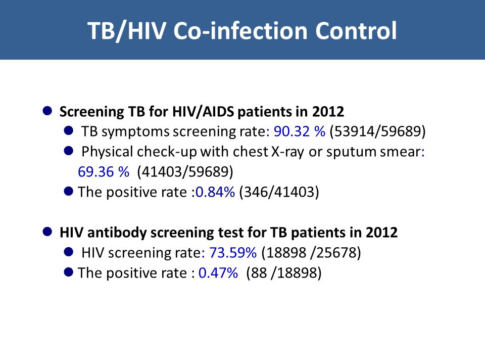 TB/HIV Co-infection Control Screening TB for HIV/AIDS patients in 2012 TB symptoms screening rate: 90.32 % (53914/59689) Physical check-up with chest X-ray or sputum smear: 69.36 % (41403/59689) The positive rate :0.84% (346/41403) HIV antibody screening test for TB patients in 2012 HIV screening rate: 73.59% (18898 /25678) The positive rate : 0.47% (88 /18898)