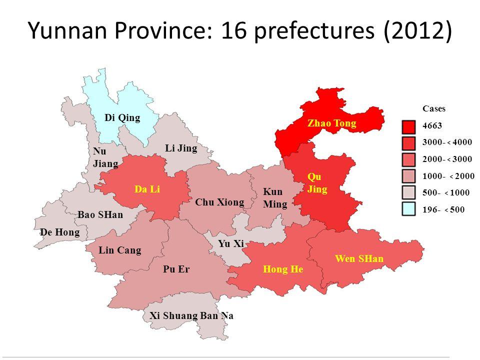Yunnan Province: 16 prefectures (2012) Cases 4663 3000- ﹤ 4000 2000- ﹤ 3000 1000- ﹤ 2000 500- ﹤ 1000 196- ﹤ 500 Zhao Tong Qu Jing Wen SHan Hong He Da