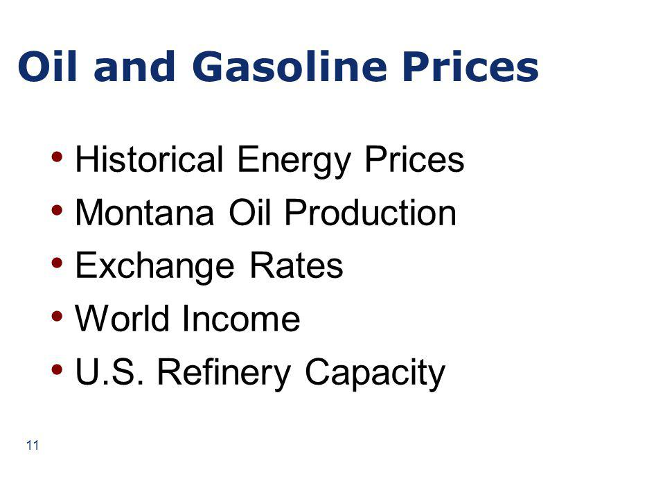 Oil and Gasoline Prices Historical Energy Prices Montana Oil Production Exchange Rates World Income U.S.