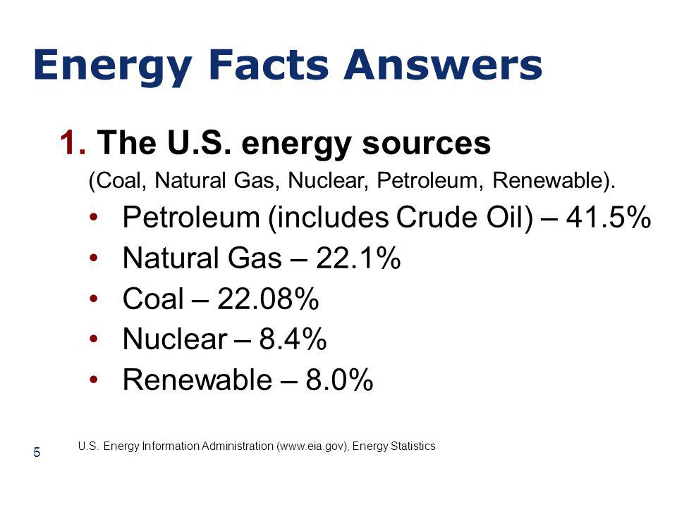 Energy Facts Answers 2.France's energy sources (2008) (Coal, Natural Gas, Nuclear, Petroleum, Renewable) Nuclear – 39% Petroleum – 36% Natural Gas – 17% Renewable – 7% Coal – 4% U.S.