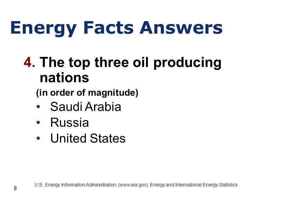 Energy Facts Answers 5.The top six nations that produce oil consumed in the United States Source1 M Barrels (2010)Percentage Total Imports & Domestic5,361100 Domestic Crude Production1,99837 Total Crude Imports3,36363 Canada71913 Mexico4218 Saudi Arabia3957 Nigeria3597 Venezuela3336 U.S.