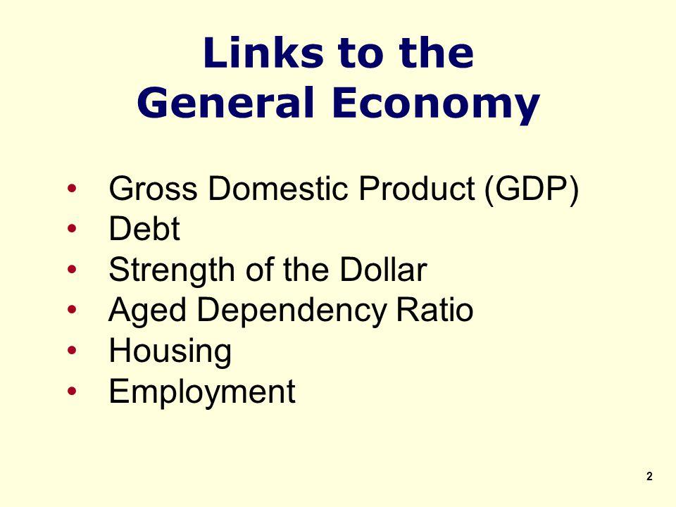 International Competitiveness Finance Example U.S.