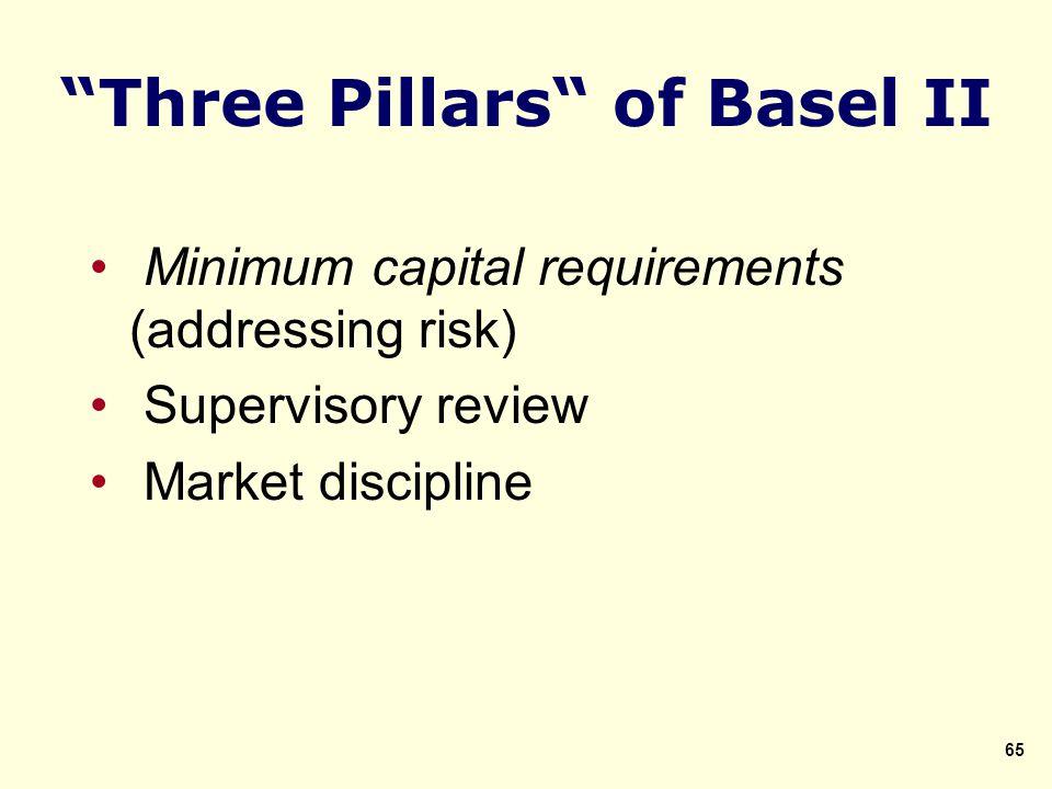 Three Pillars of Basel II Minimum capital requirements (addressing risk) Supervisory review Market discipline 65