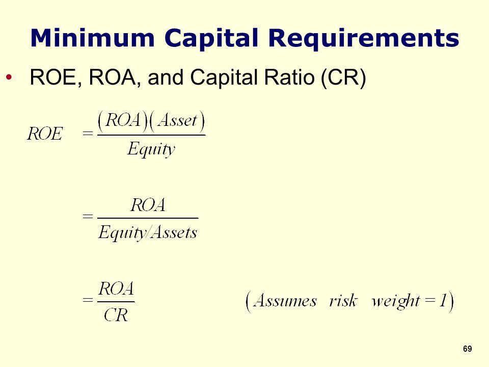 ROE, ROA, and Capital Ratio (CR) Minimum Capital Requirements 69