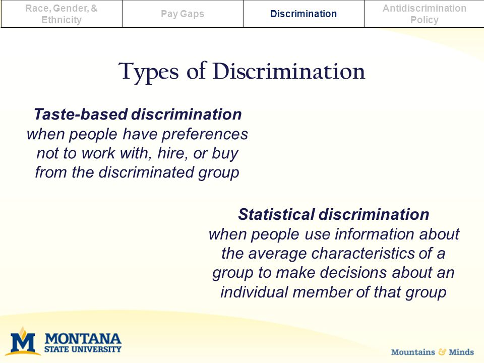 Race, Gender, & Ethnicity Pay GapsDiscrimination Antidiscrimination Policy Types of Discrimination Taste-based discrimination when people have preferences not to work with, hire, or buy from the discriminated group Statistical discrimination when people use information about the average characteristics of a group to make decisions about an individual member of that group
