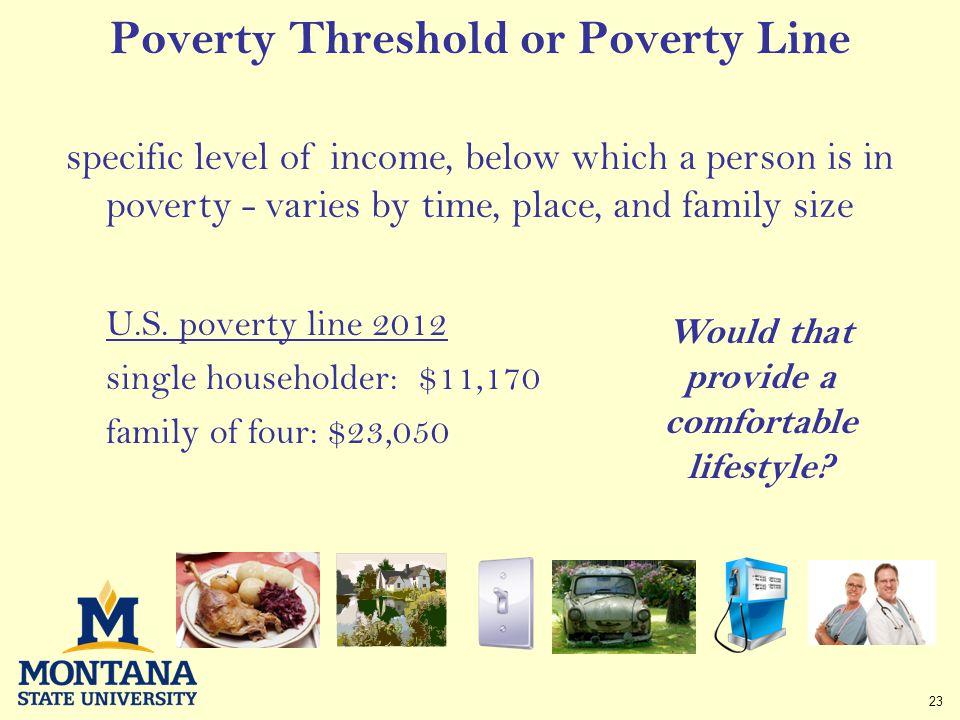 23 Poverty Threshold or Poverty Line U.S.