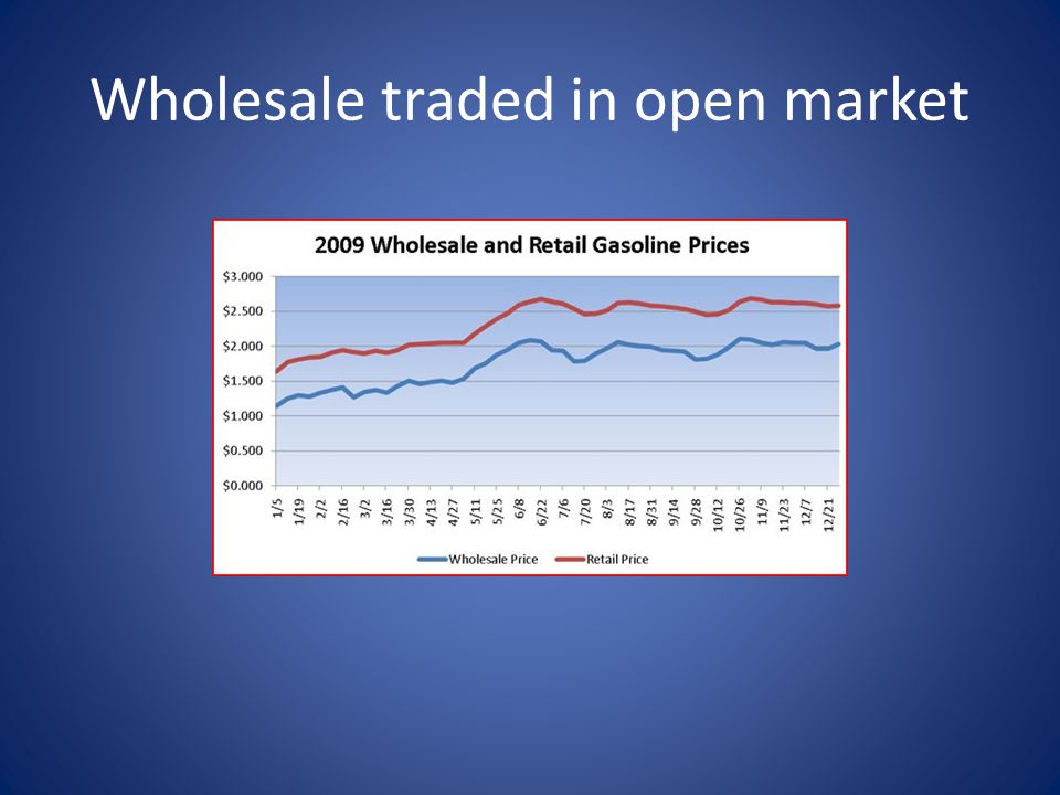 Wholesale traded in open market