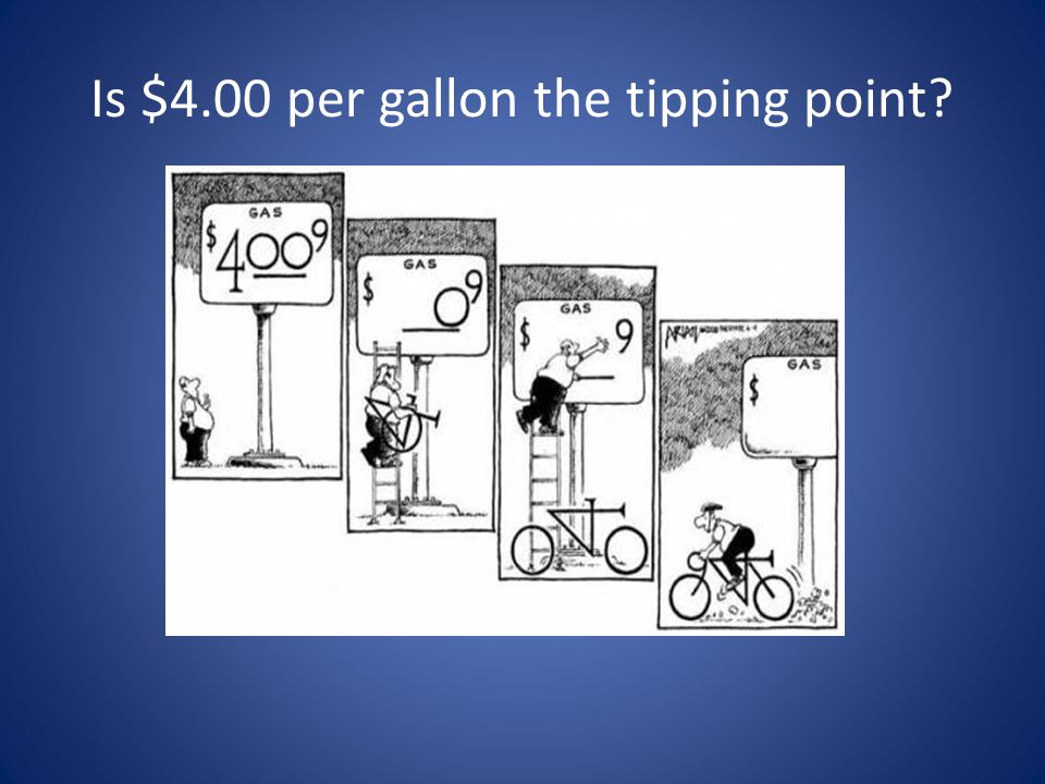 Is $4.00 per gallon the tipping point