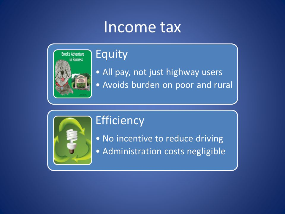 Equity All pay, not just highway users Avoids burden on poor and rural Efficiency No incentive to reduce driving Administration costs negligible Income tax