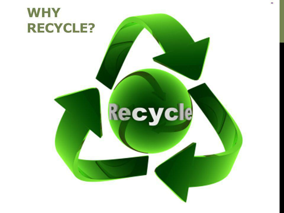 RECYCLING MYTHS 1.Our trash will bury us.2.Our trash will poison us.