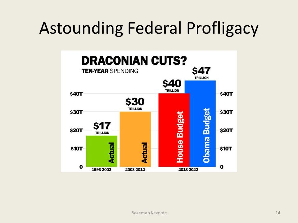 Astounding Federal Profligacy Bozeman Keynote14