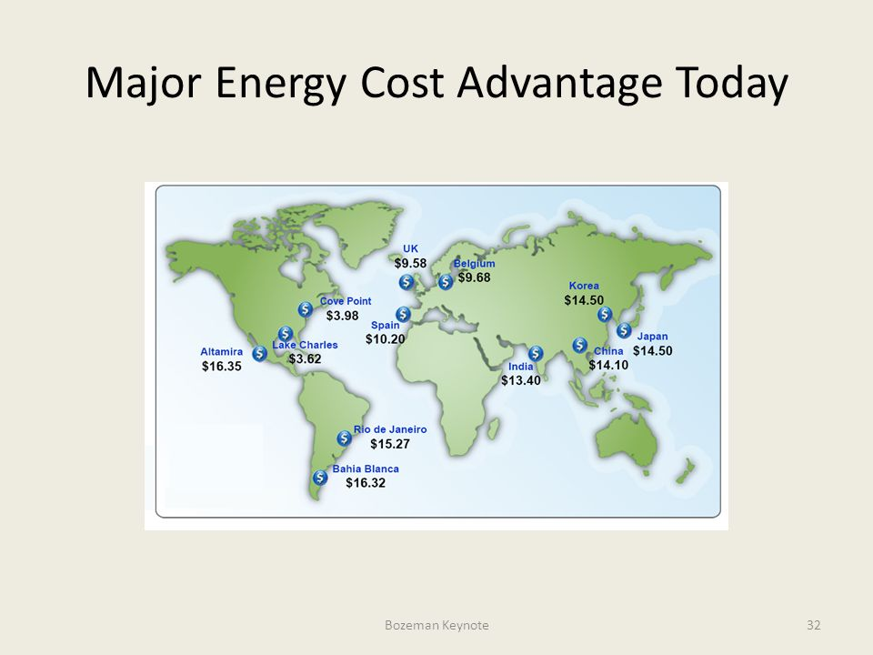 Major Energy Cost Advantage Today Bozeman Keynote32