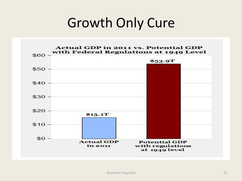 Growth Only Cure Bozeman Keynote35