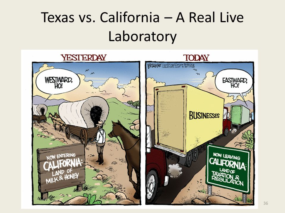 Texas vs. California – A Real Live Laboratory Bozeman Keynote36