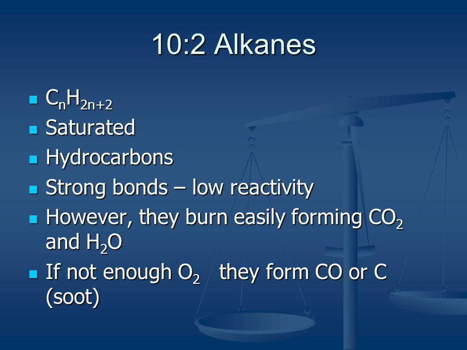 10:2 Alkanes C n H 2n+2 C n H 2n+2 Saturated Saturated Hydrocarbons Hydrocarbons Strong bonds – low reactivity Strong bonds – low reactivity However, they burn easily forming CO 2 and H 2 O However, they burn easily forming CO 2 and H 2 O If not enough O 2 they form CO or C (soot) If not enough O 2 they form CO or C (soot)