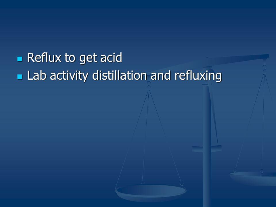 Reflux to get acid Reflux to get acid Lab activity distillation and refluxing Lab activity distillation and refluxing