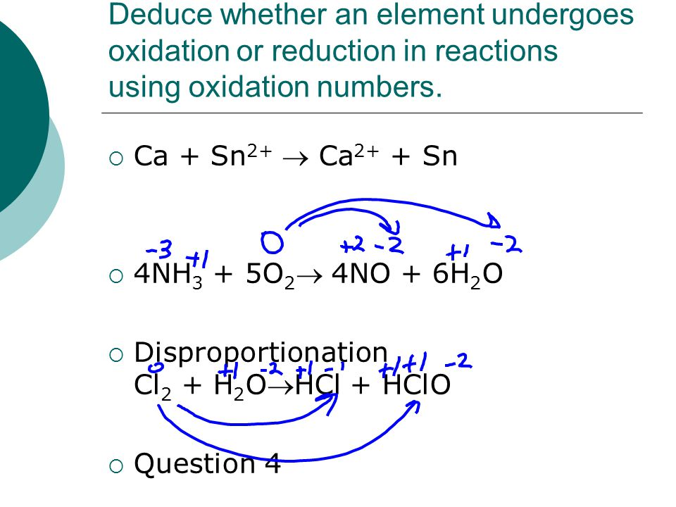 State the names of compounds using oxidation numbers.  MnO 2, FeO, CuCl, Na 2 O  Manganese (IV) oxide, iron (II) oxide, Copper (I) chloride, sodium