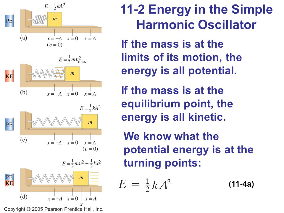 11-2 Energy in the Simple Harmonic Oscillator If the mass is at the limits of its motion, the energy is all potential. If the mass is at the equilibri