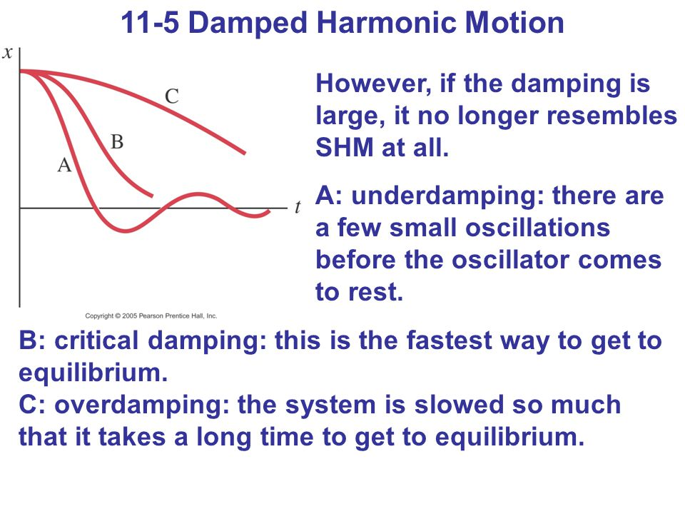 11-5 Damped Harmonic Motion However, if the damping is large, it no longer resembles SHM at all. A: underdamping: there are a few small oscillations b